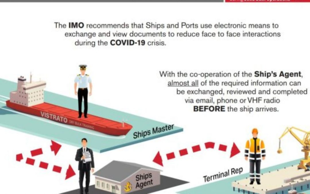 """""""COVID-19 Guide for Ship/Shore Interactions"""" Launched To Ensure Safety Of Ship And Shore Personnel"""