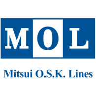 Mitsui O.S.K. Lines Reports First Half Results