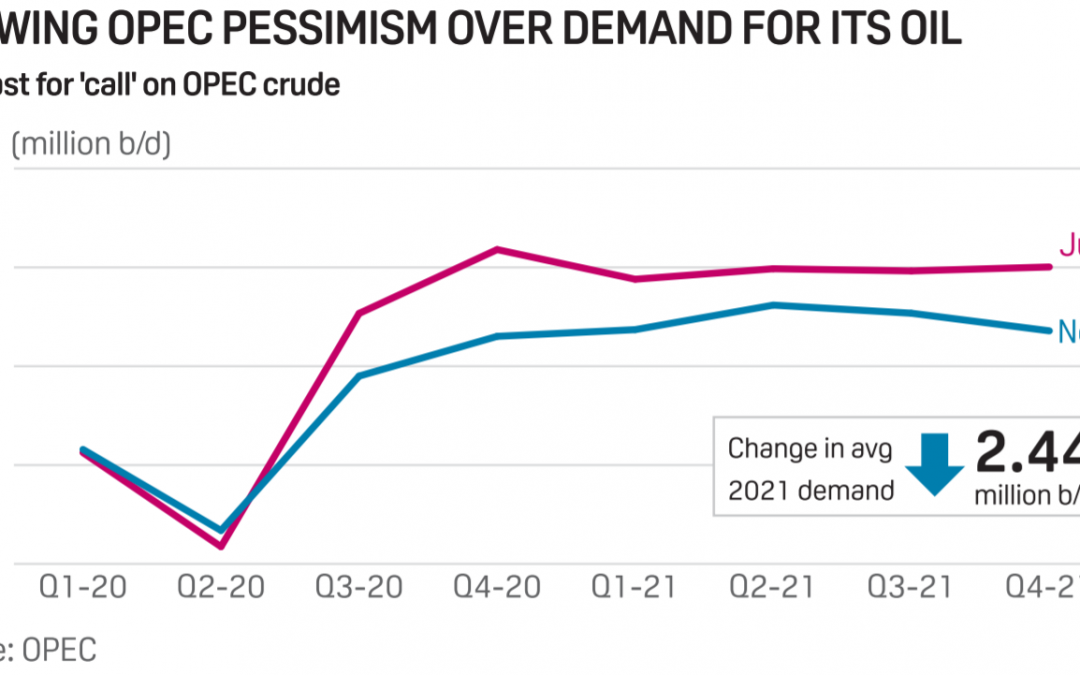 OPEC+ To Meet For Talks On Continuing Oil Cuts, But Members Are Growing Restless