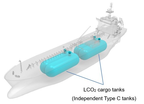 Mitsubishi Shipbuilding Secures AiP For LCO2 Carrier Cargo Tank